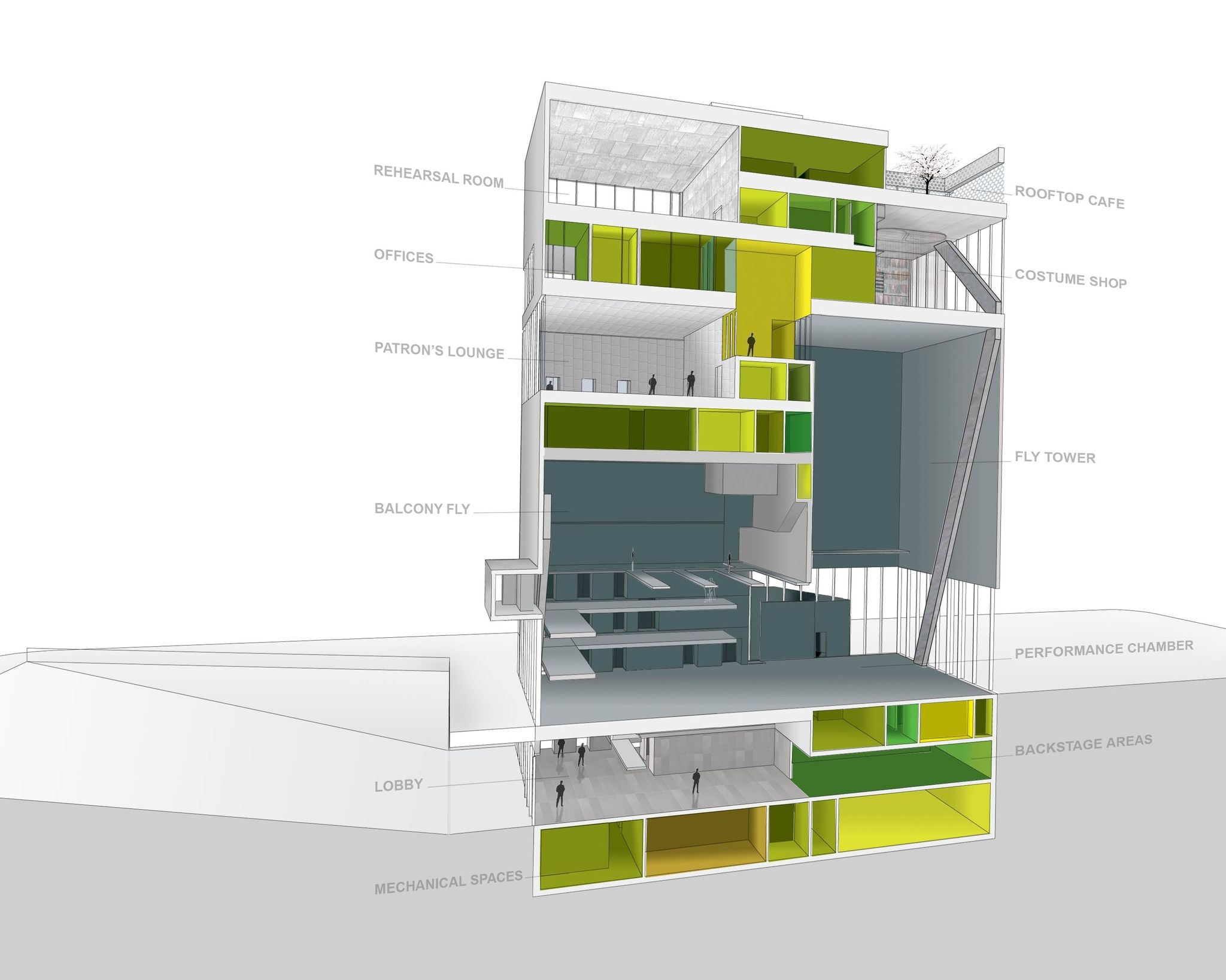 Front Of House Theatre Design Part - 34: In The Typical Theater, The Proliferation Of Front-of-house And Back-