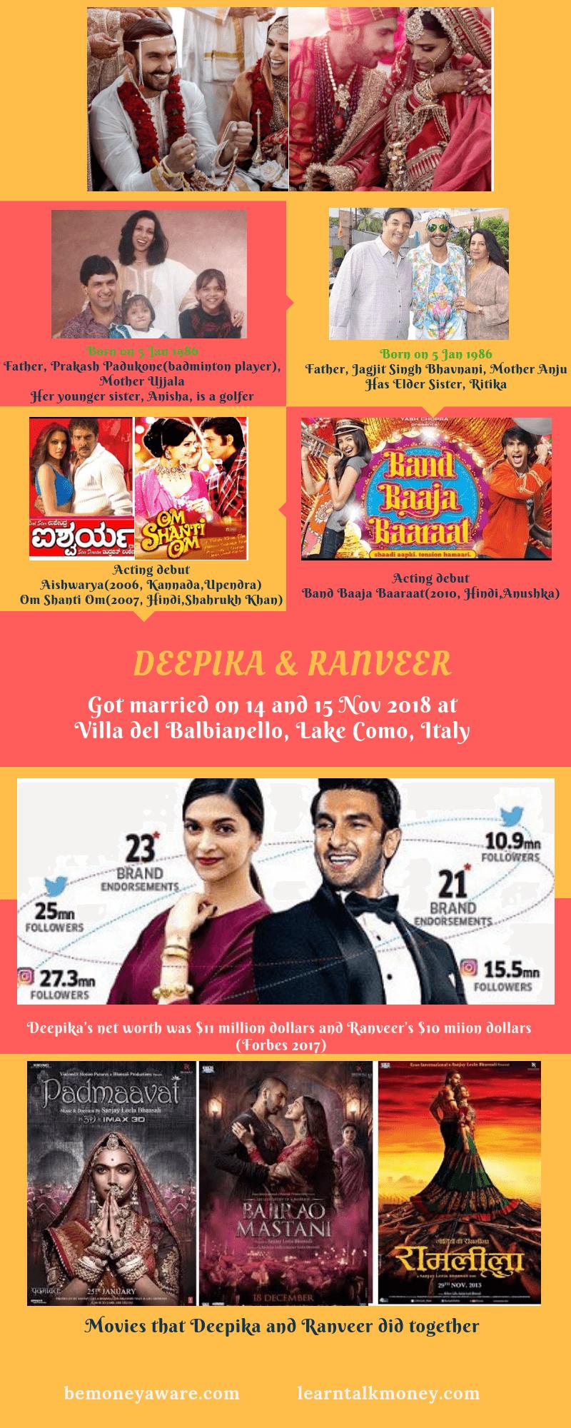 Deepika Padukone And Ranveer Singh Wedding Cost Deepveer Ranveer Singh Deepika Ranveer Deepika Padukone