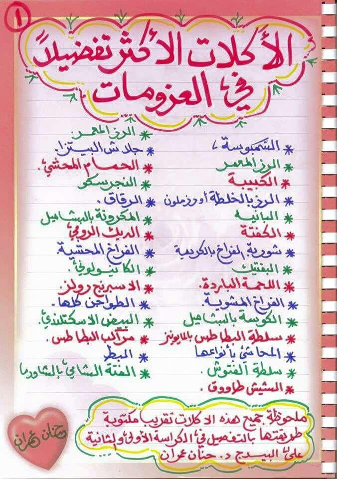 قائمة الاطعمة في العزومات Food Receipes Arabian Food Arabic Food