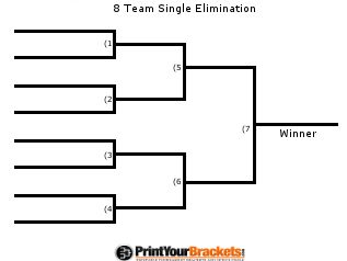 Team sports brackets put in of teams and print out bracket 3 on 3 basketball tournament brackets single double elimination stopboris Gallery