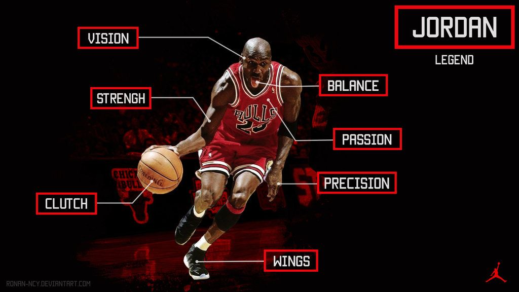 jakość niepokonany x Nowe Produkty Michael Jordan MIX p YouTube 1920×1080 Michael Jordan ...