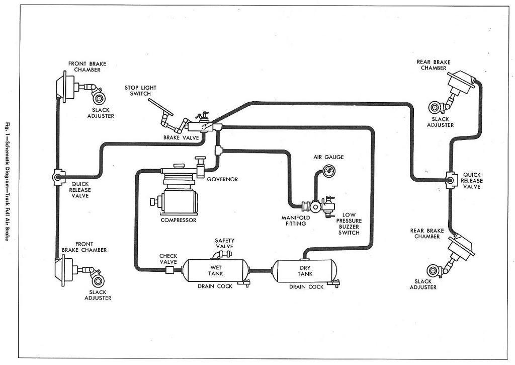 full air brakes schematic diagram for 1957 chevrolet truck