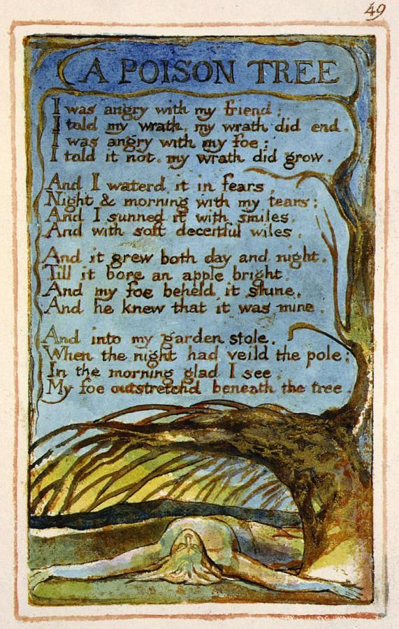 an analysis of the poem a poison tree by william blake Brief summary of the poem a poison tree the speaker is presenting two scenarios here in the first, he (we're assuming it's a he) is in a tiff with his friend, a spat if you will.