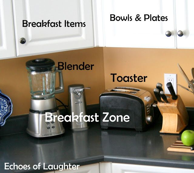 How To Organize A Kitchen Into Zones For Easier Cooking Kitchen