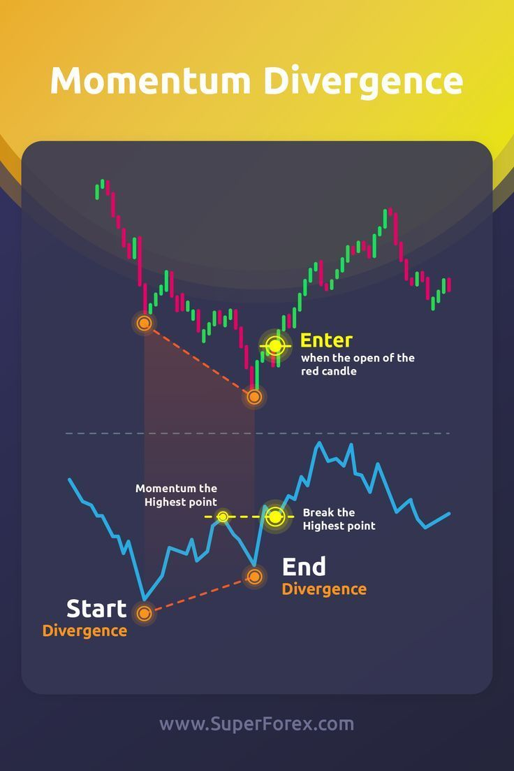 Tap the image to learn more FOLLOW US. forex trading
