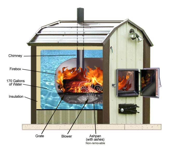 build a clean burning outdoor furnace cutaway picture wood boiler