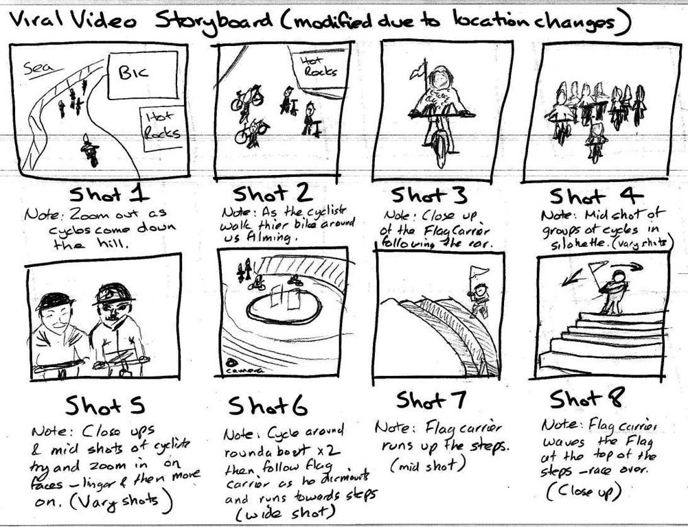 viral-storyboard1jpg (1002×768) Scenario Pinterest - digital storyboard templates