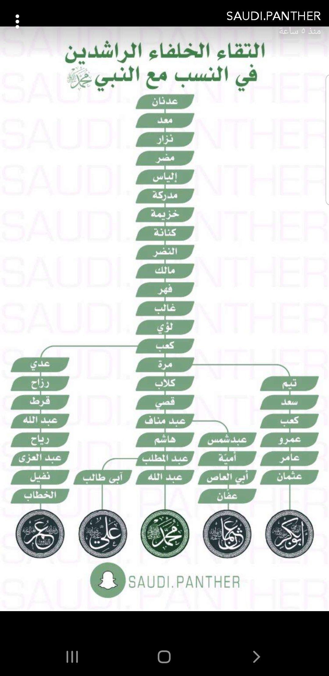 مظاهرات Islam Facts Learn Islam Islam Beliefs