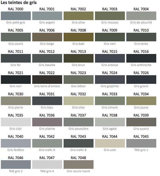 Resultado de imagen de ral gris piedra esquemas de color for Paleta de colores grises