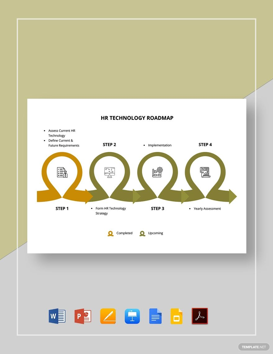 Hr Technology Roadmap Template Pdf Word Doc Apple Mac Pages Google Docs Powerpoint Ppt Apple Mac Keynote Google Slides Technology Roadmap Roadmap Technology