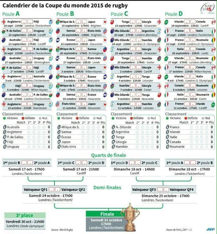 Calendari RWC2015 World cup, Rugby world cup, Rugby