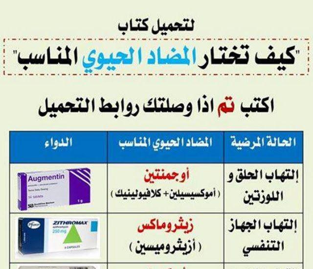 كتاب كيف تختار المضاد الحيوى المناسب لك ولطفلك بطريقة سهلة وبسيطة حملة الان Islamic Quotes Quran Education Center Medical