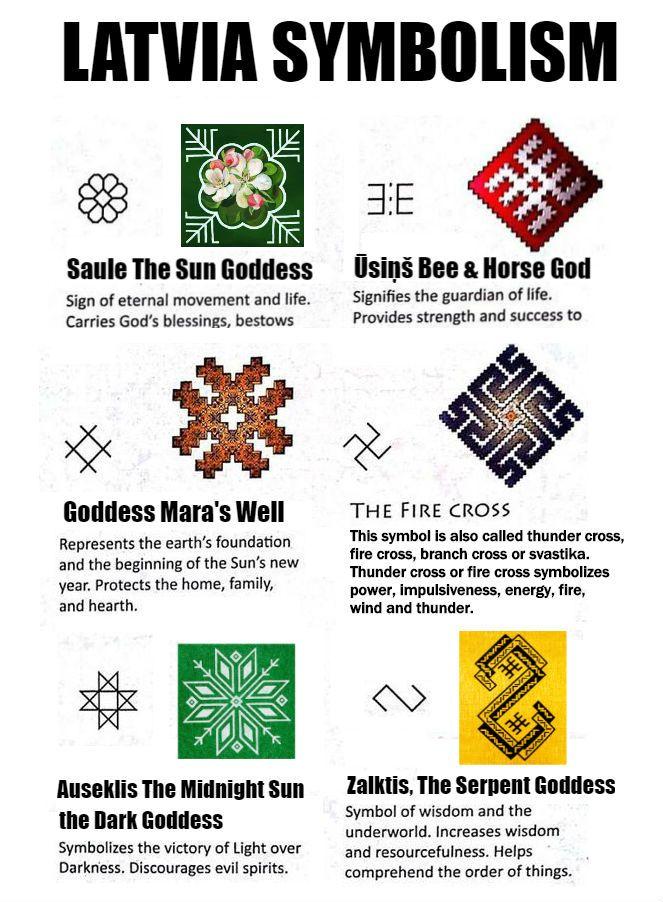Latvia Symbolism Latviesu Simboli Poke Symbols Symbolic