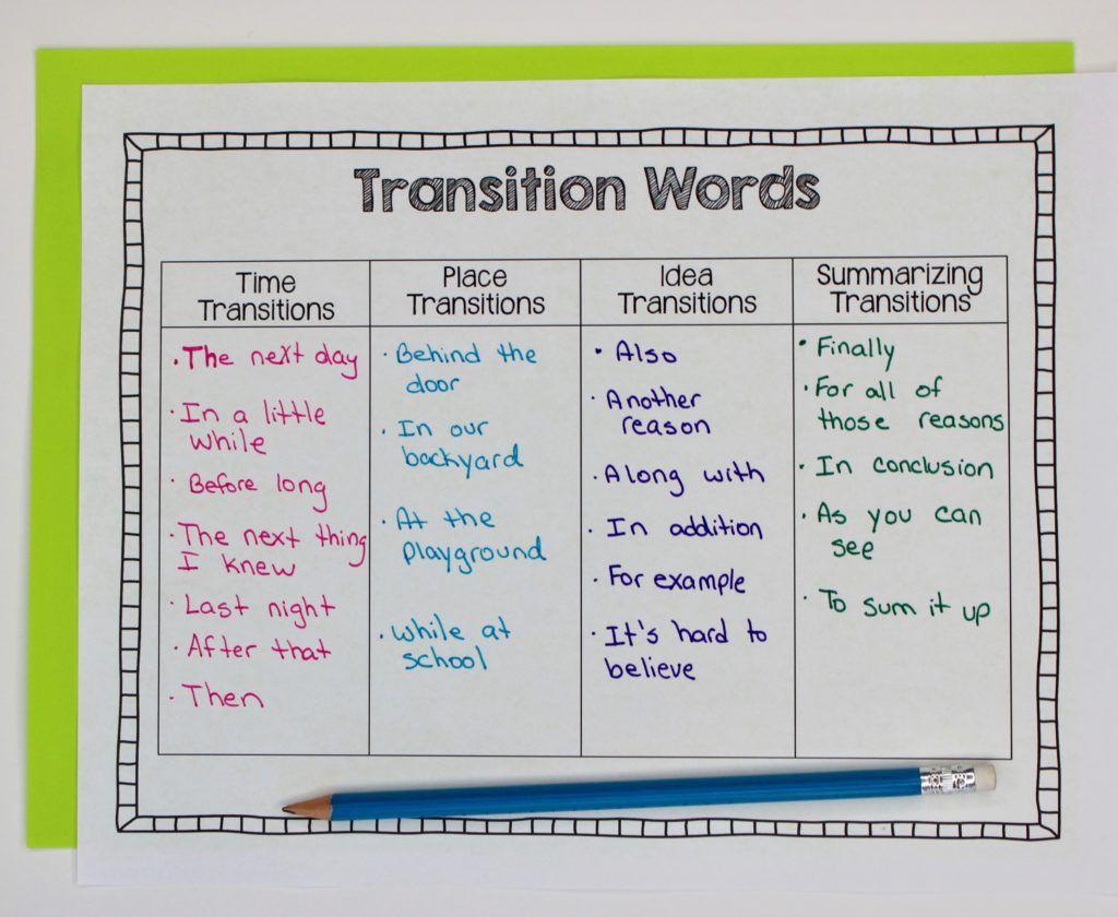 Narrative Writing | Kindergarten ELA Common Core | Narrative