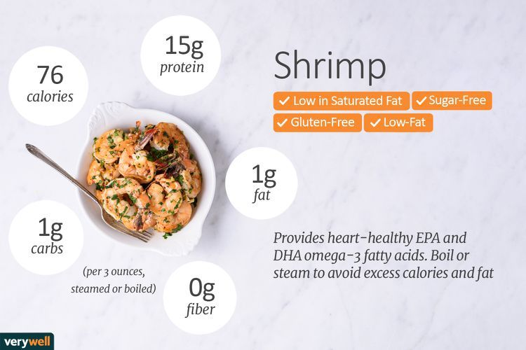 Should You Be Worried About the Cholesterol in Shrimp?