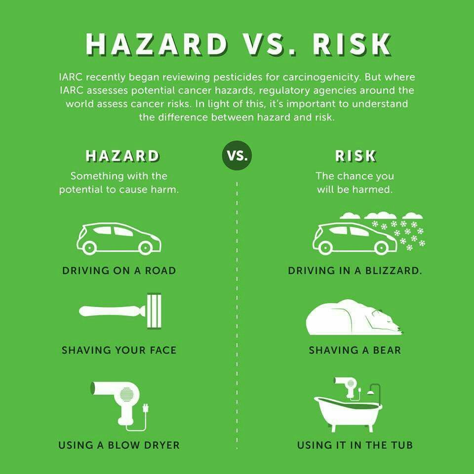 Hazard vs risk health and safety poster occupational