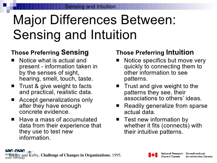 Sensing or intuition