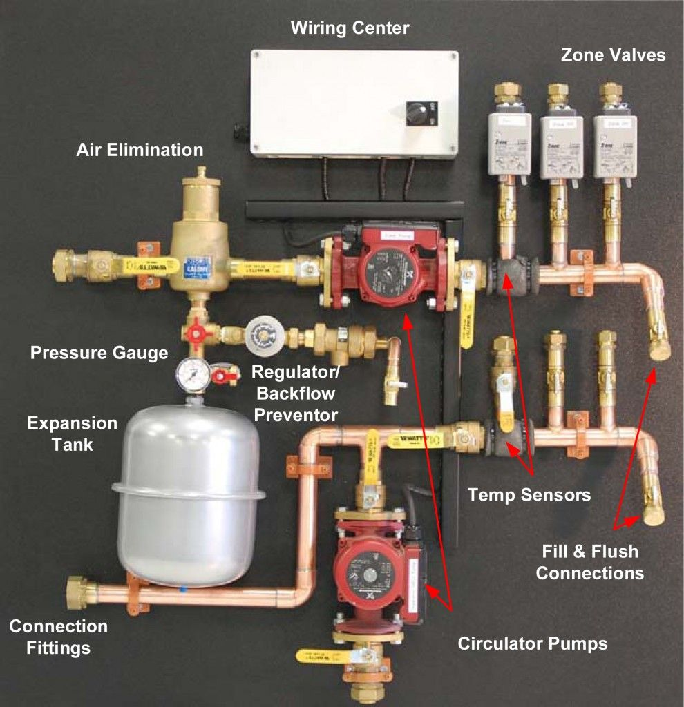 basic hydronic system components underfloor heating hydronic heating baseboards boiler flooring  [ 990 x 1024 Pixel ]