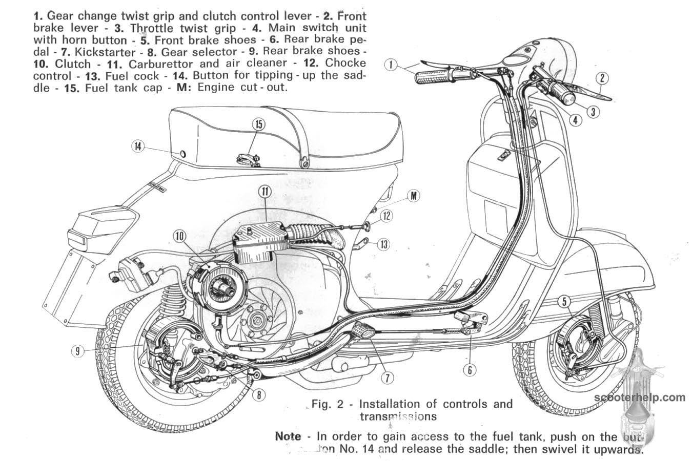 Scooterhelp Manuals Vse1tnual 07