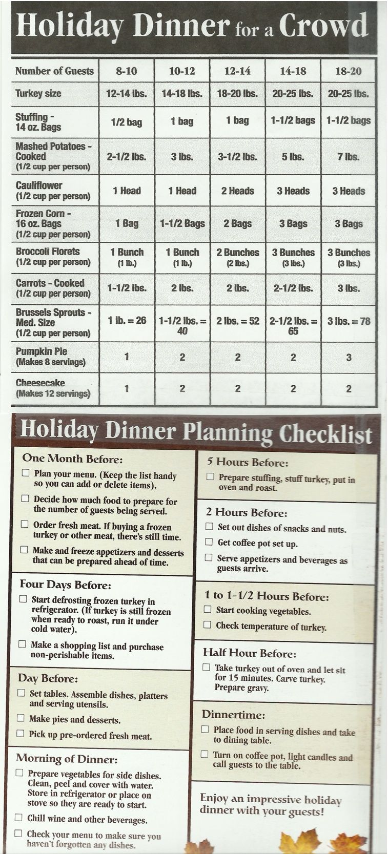 Holiday Dinner cooking tips for large groups. For our CROSSroads Thanksgiving! | Christmas ...