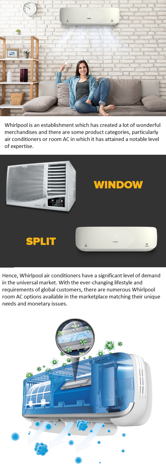 Whirlpool roomAC options available in the marketplace
