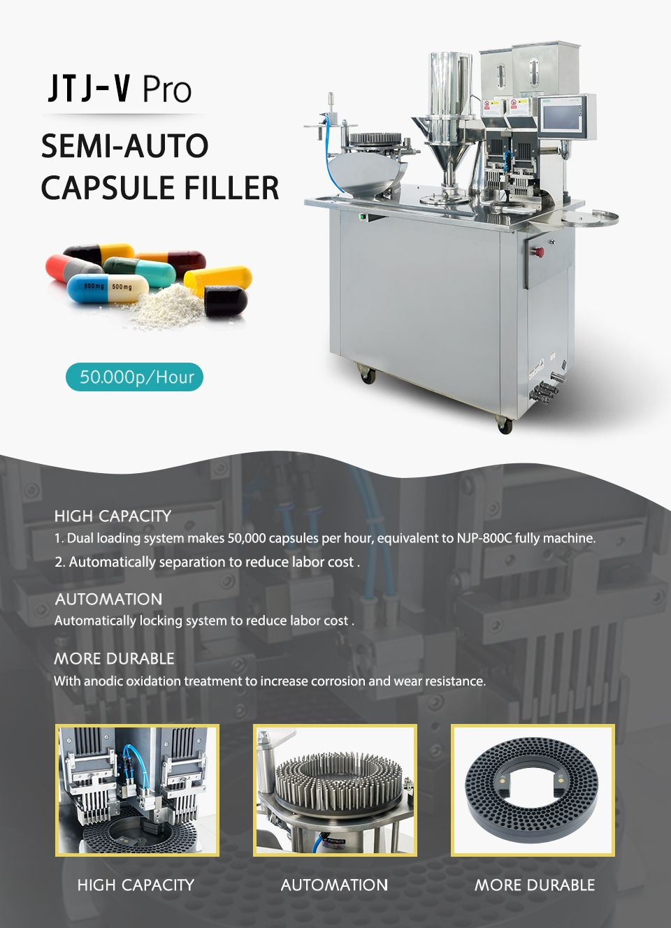 After Capsulcn Accumulated Production Experiences In Manufacturing Several Thousand Sets Of Jtj V Capsule Filling Flexible Design Capsule Labour Cost