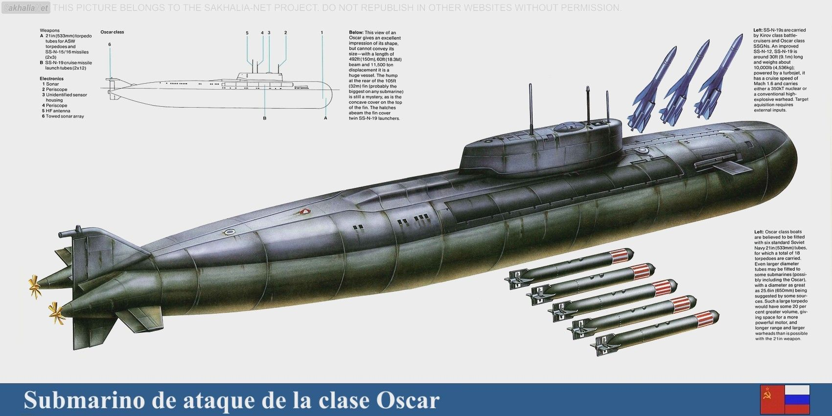 класс оскар | bShips-Rus-Subs-SSBN | Cruise missile, Sailing ships
