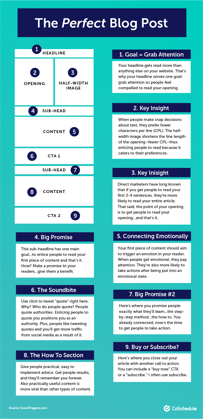 The Best Blog Format To Improve Every Post Includes