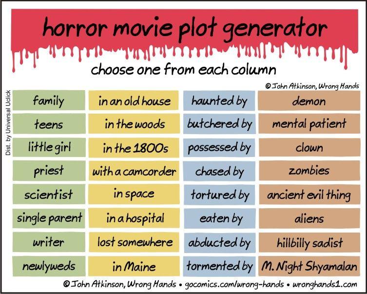 Horror Movie Plot Generator   Laughing Squid   Movie plot, Horror