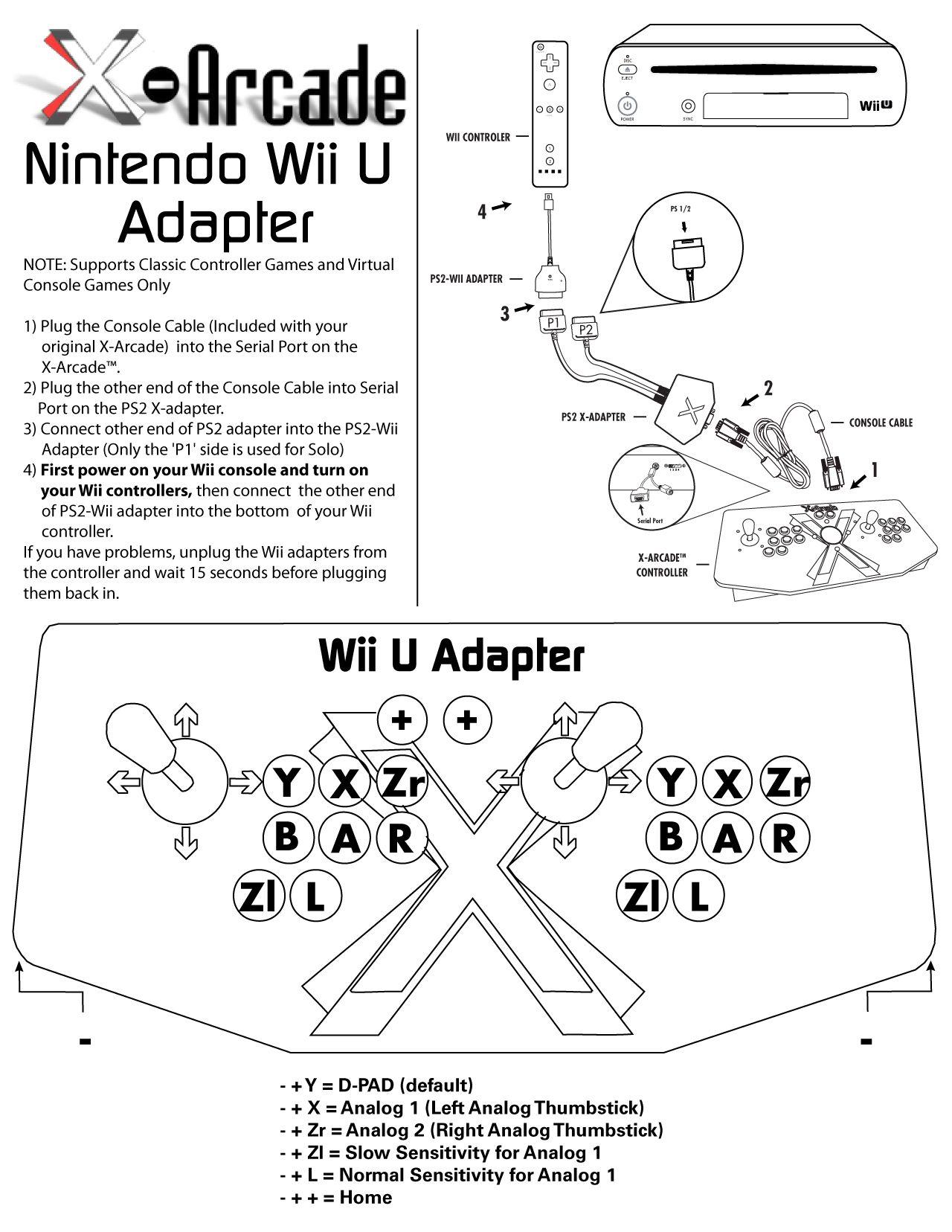 X Arcade Joystick | Wiring Diagram Database