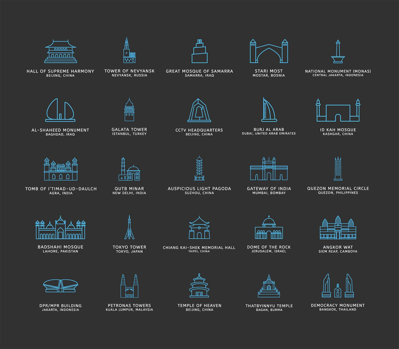let u0026 39 s travel the world  100 trendy touristic icons