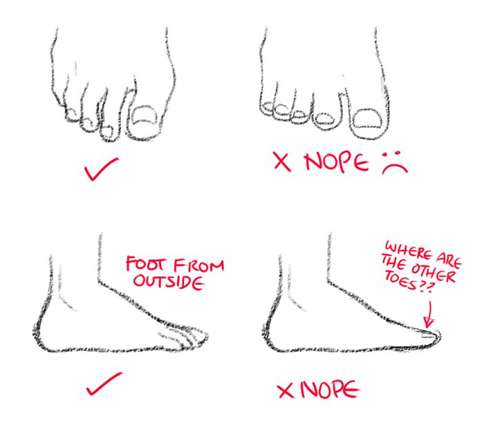how to draw anime hands and feet pdf