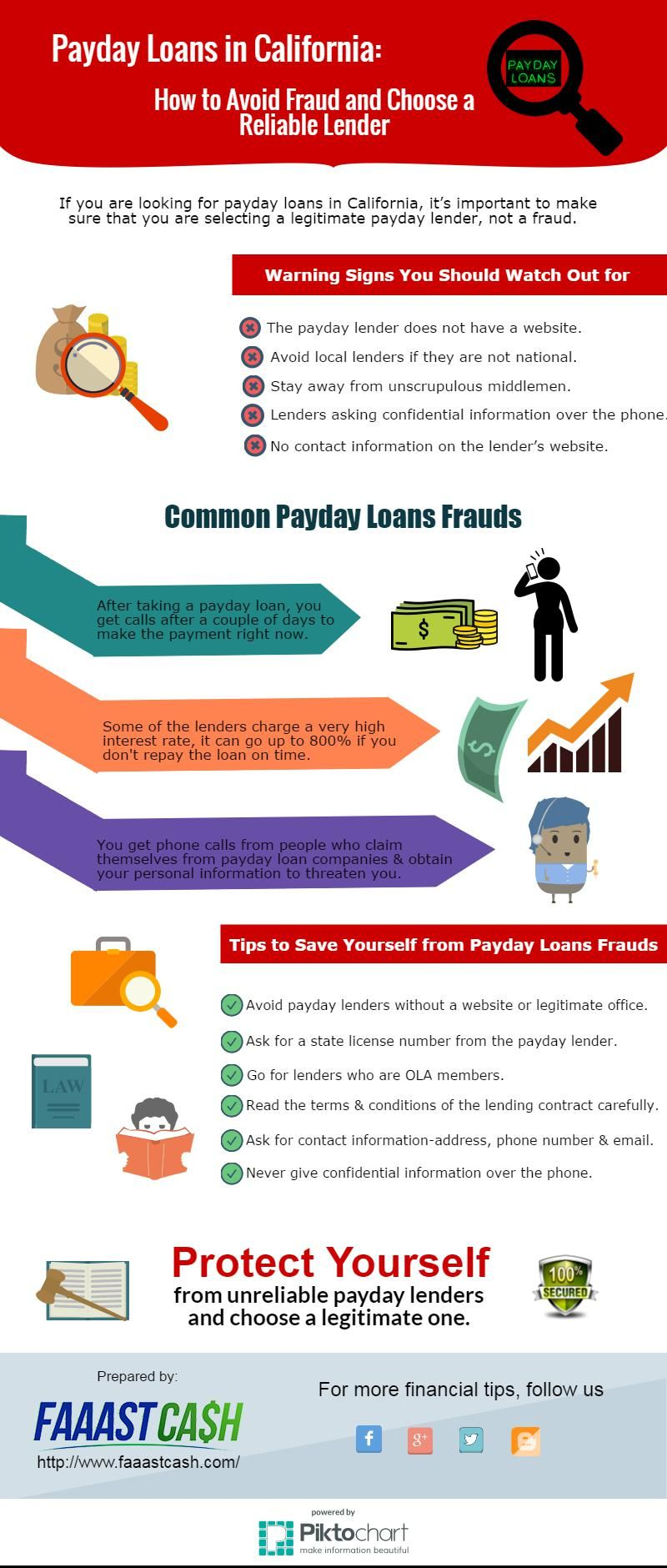 Acca payday loans photo 6