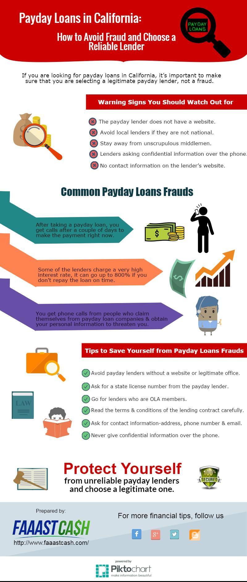 Payday loans okc ok image 3