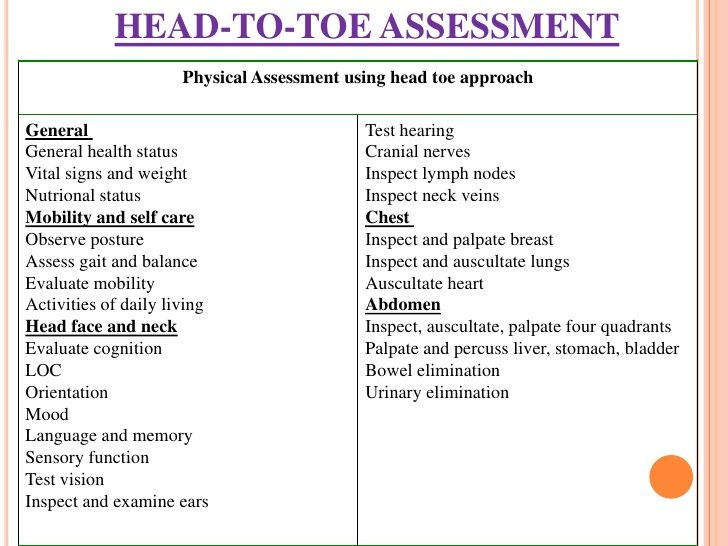 Nursing Assessment  Body    Nursing Assessment Nursing