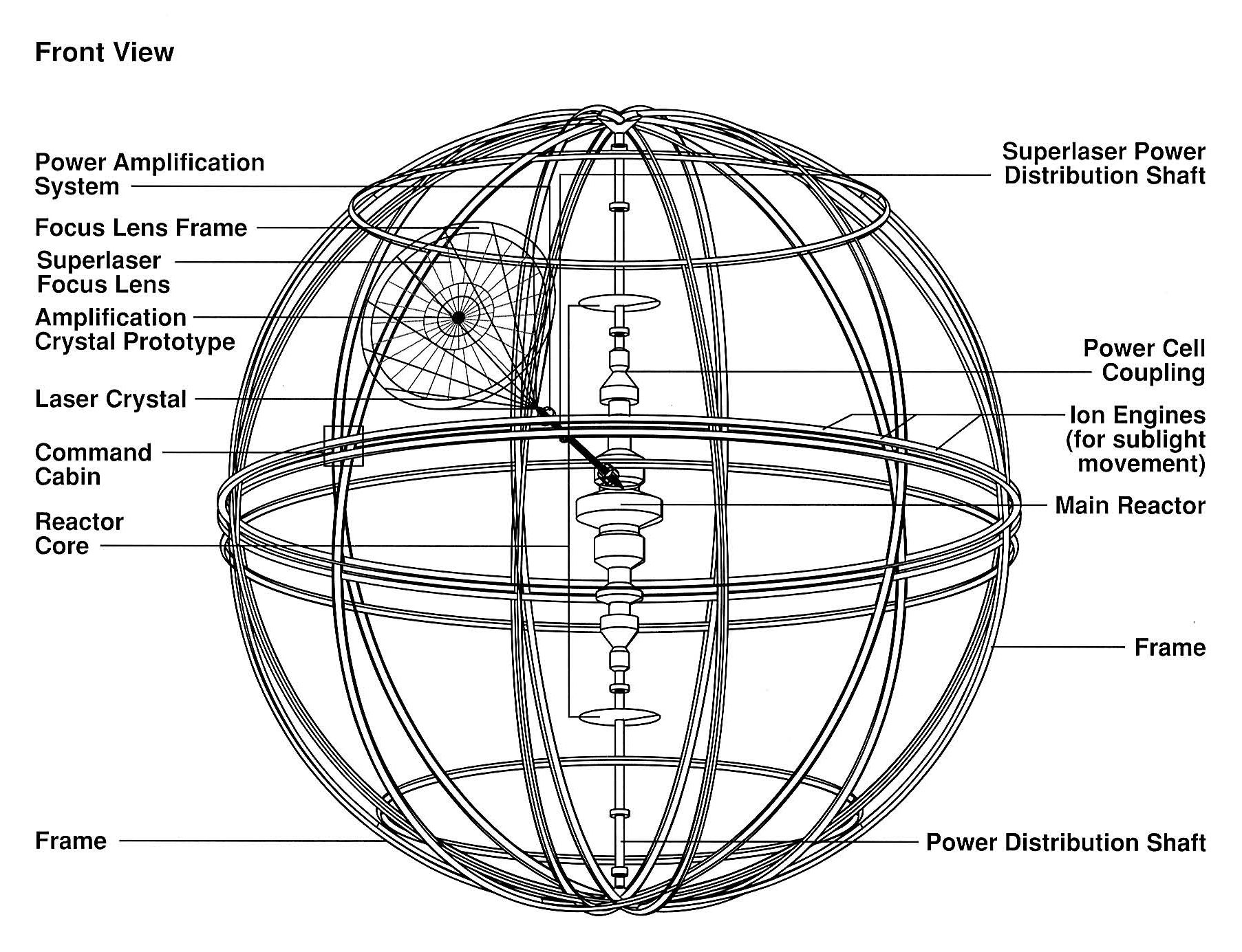 The Death Star Project   Star Wars: The Death Star Project ...