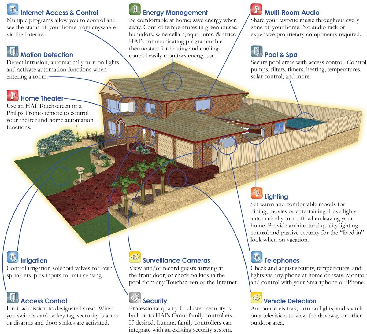 Pin By Dave Pounder On Small Garden Design In 2020 Home