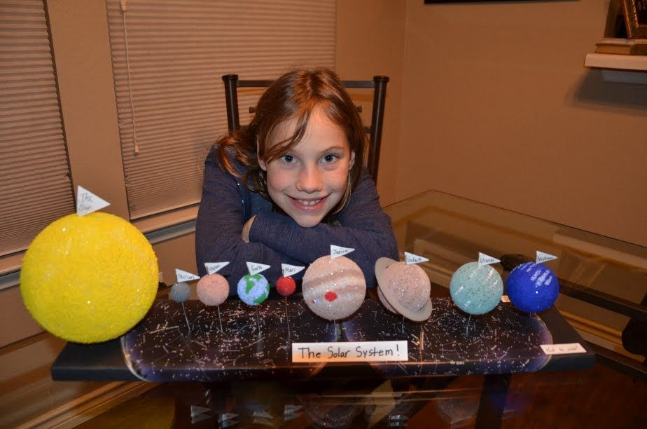 Exceptional Craft Ideas For Kids Solar System Part - 8: Easy Solar System Projects | Philu0027s Astronomy Blog: Daughteru0027s Solar System  ...