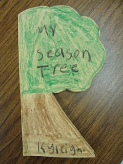 """Neat activity to go with teaching the seasons. I would hand out 5 cut out sides of this tree, and have the students decorate each paper. Starting with the front cover where they would label it """"My season tree""""."""