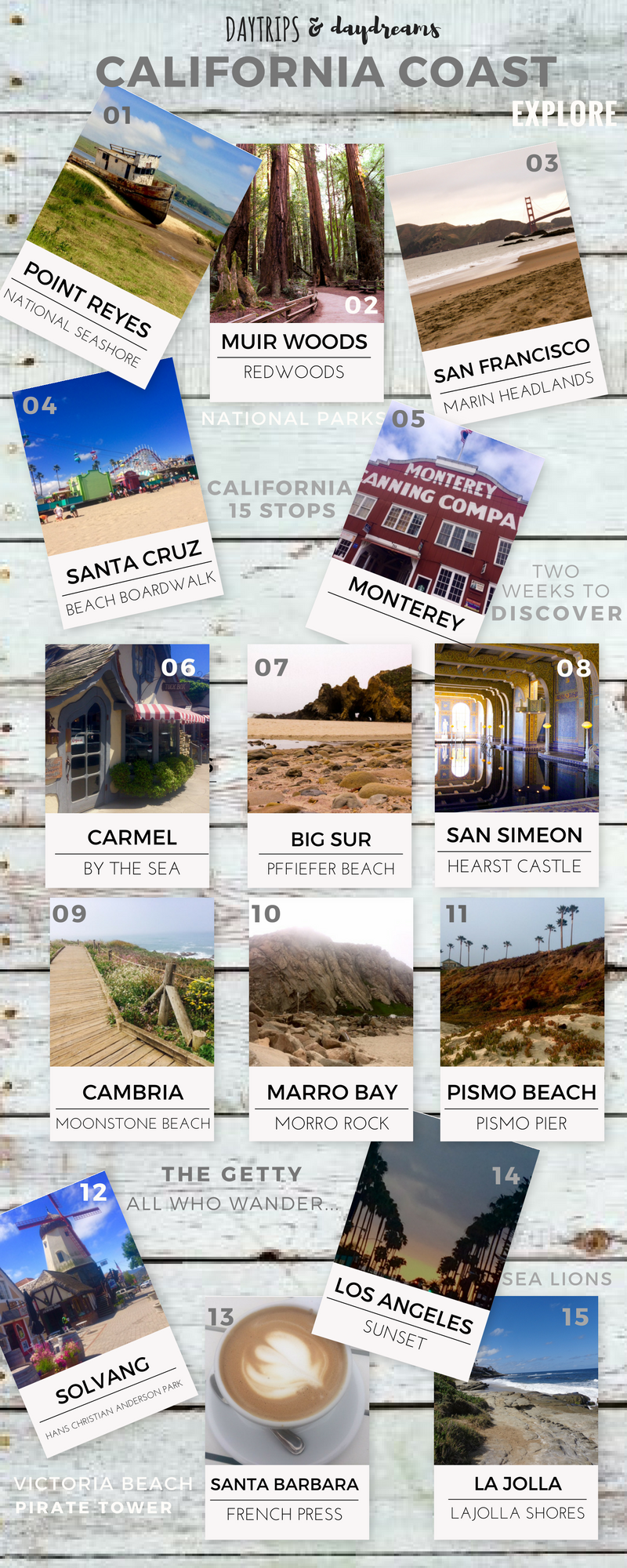 California Vacation Ideas Discover More Ideas About San Francisco - Us west coast tourist map