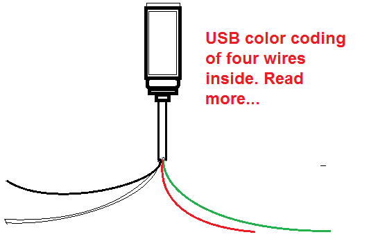 [DIAGRAM_5NL]  Color Code of a USB and USB Pins - Wire Colors ORANGE, WHITE, BLUE and  GREEN   Color coding, Electronic circuit projects, Usb   Orange Usb Wire Diagram      Pinterest