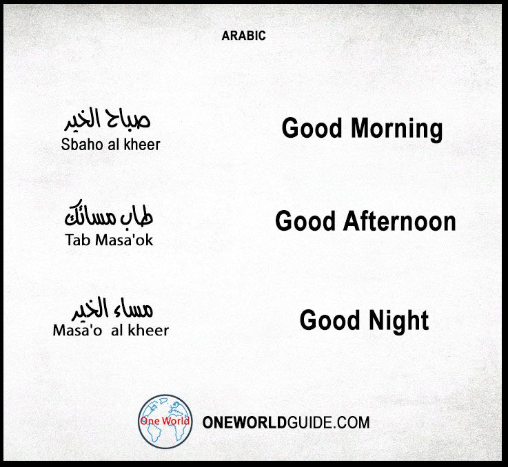 Arabic Phrases One World Guide Good Morning In Arabic Good Afternoon In Arabic Good Night In Arabic Greetings In Arabic Arabic Phrases Arabic Phrase