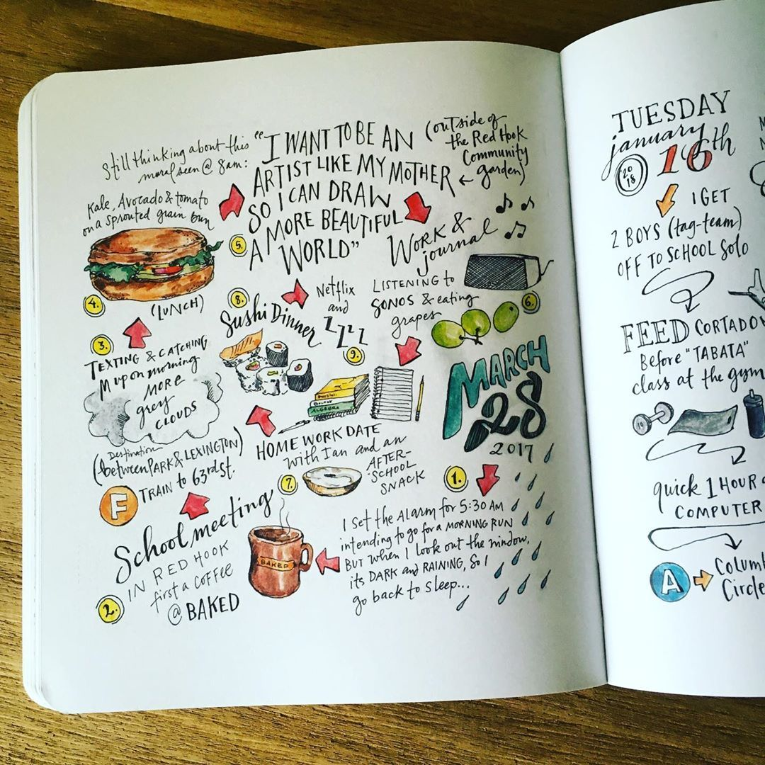 Op mijn blog staat een review online van dit leuke boek van @sdionbakerdesign , draw your day. Benieuwd geworden? Lees 'm via de link in bio!