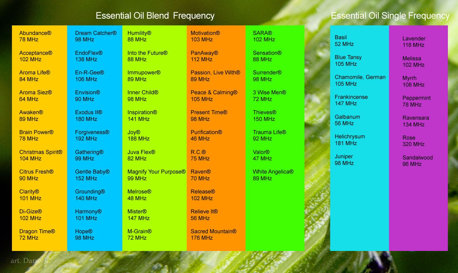essential oils effects on the body Essential oils, containing potent medicinal and cosmetic properties, are a versatile part of a natural medicine cabinet they work to support the body's.