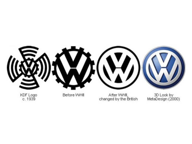 Volkswagen Fonts Text Download Download Fonts Logo Fonts