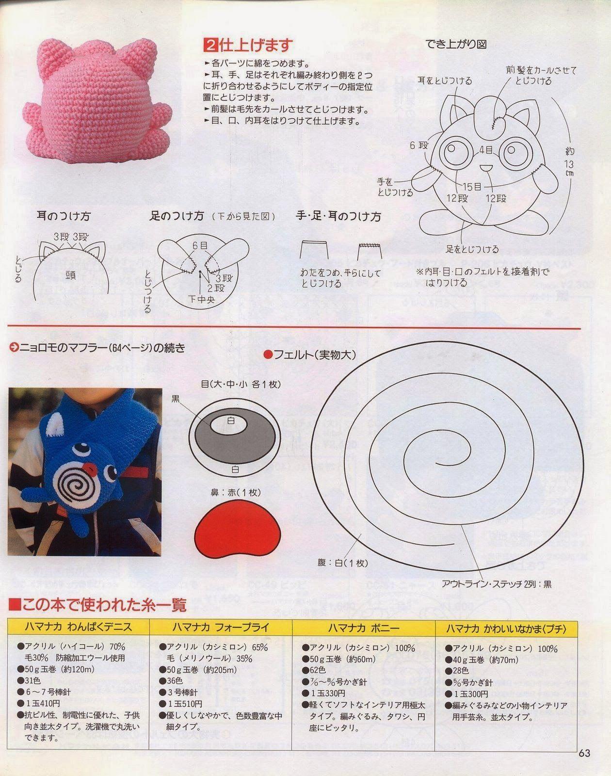 Pin de yeen putita en DIY and crafts | Pinterest | Muñecos amigurumi ...