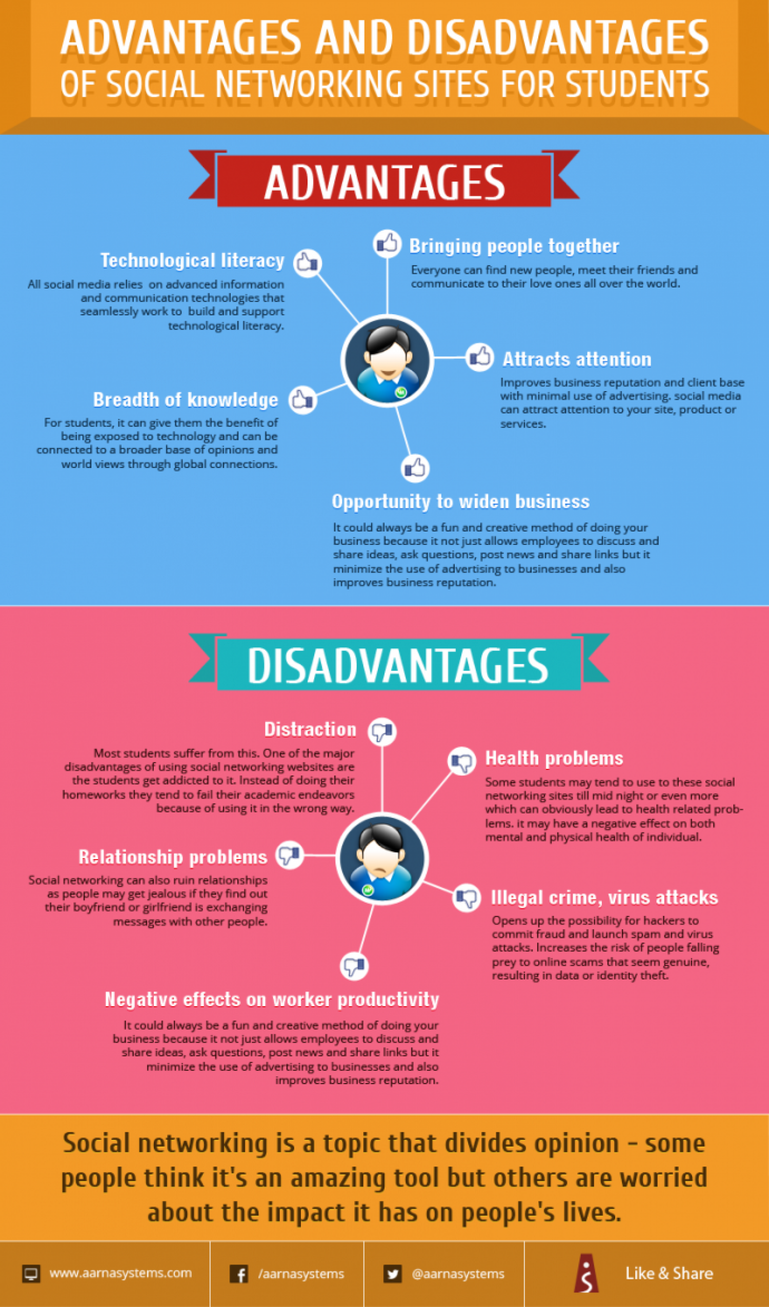Advantages And Disadvantages Of Social Networking Sites For Students Infographic Disadvantages Of Social Media Social Networking Sites Social Media Infographic