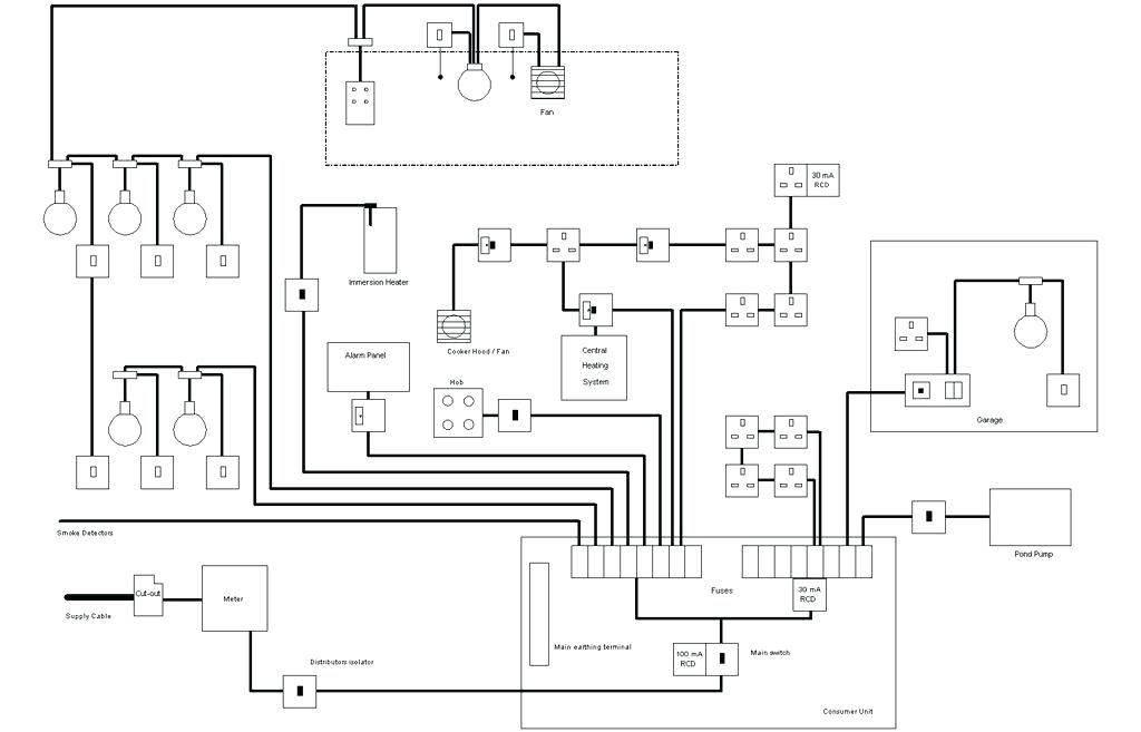 Electrical Plan For House Electrical Wiring Diagram Wiring