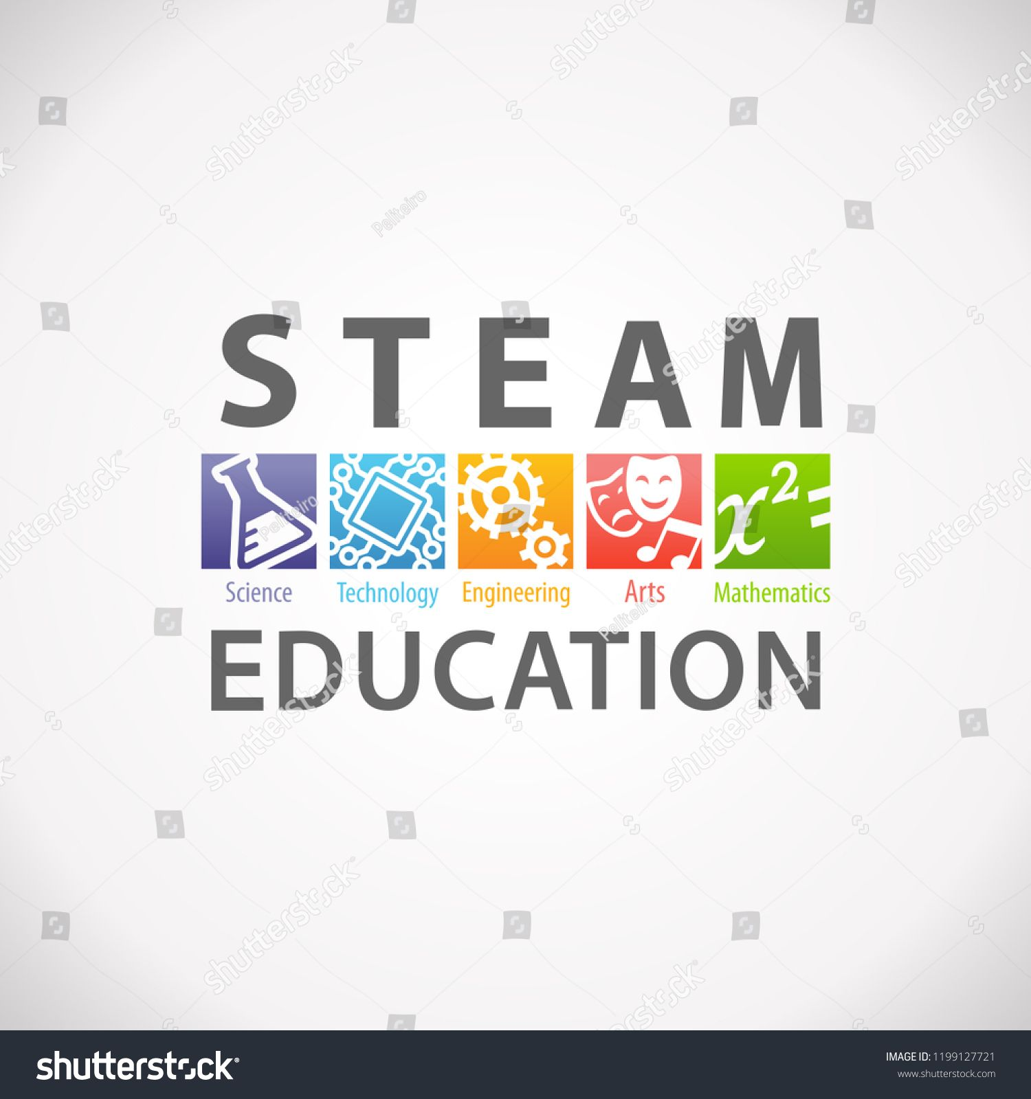 Steam Stem Education Concept Logo Science Technology Engineering Arts Mathematics Ad Sponsored C Stem Education Mathematics Education Mathematics Images