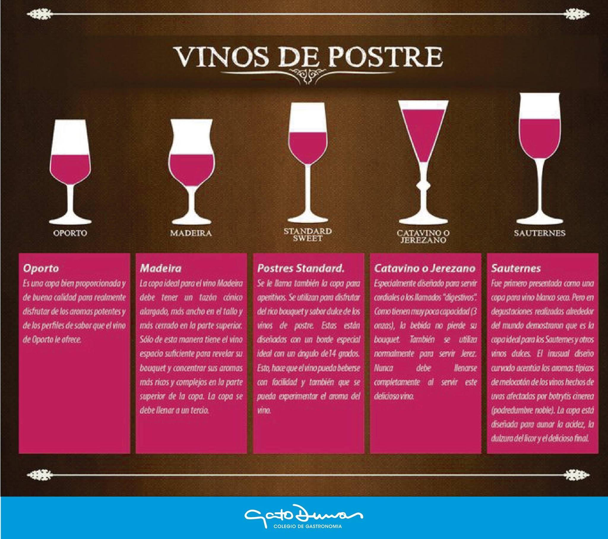 Tipos De Copas Para Vinos De Postre Vinos De Postre Beneficios Del Vino Vinos